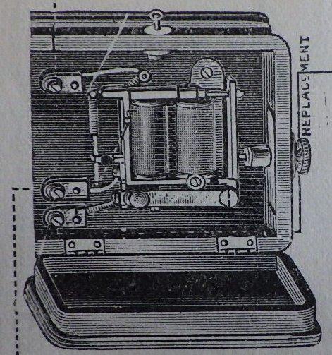 Electric Bells. 1903. Print